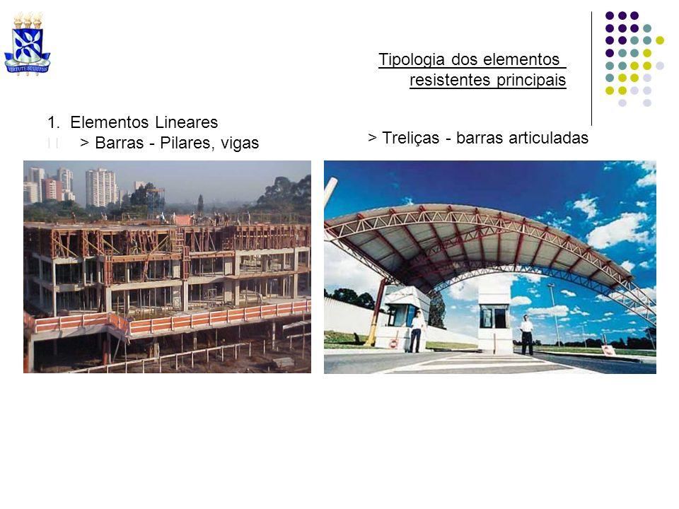 1. Elementos Lineares > Barras - Pilares, vigas Tipologia dos elementos resistentes principais > Treliças - barras articuladas