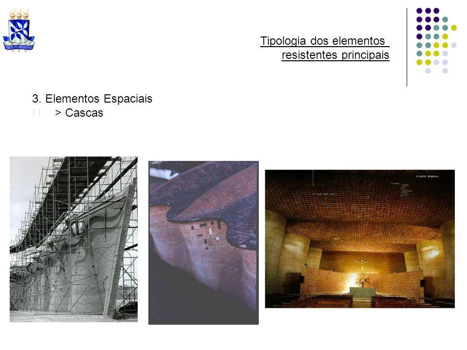 3. Elementos Espaciais > Cascas Tipologia dos elementos resistentes principais