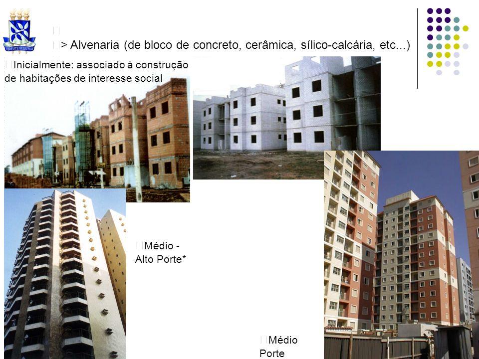 > Alvenaria (de bloco de concreto, cerâmica, sílico-calcária, etc...) Inicialmente: associado à construção de habitações de interesse social Médio Por