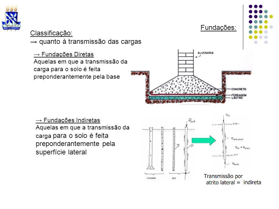 Fundações Diretas Aquelas em que a transmissão da carga para o solo é feita preponderantemente pela base Fundações: Classificação: quanto à transmissã