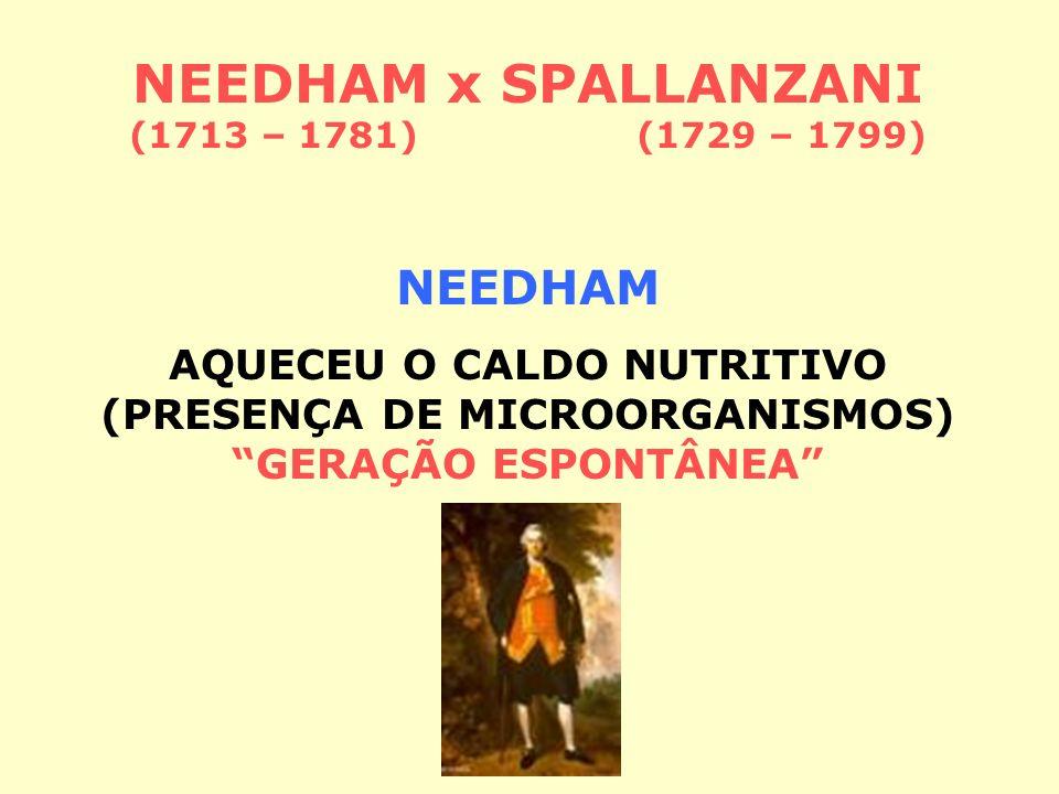 NEEDHAM x SPALLANZANI (1713 – 1781) (1729 – 1799) NEEDHAM AQUECEU O CALDO NUTRITIVO (PRESENÇA DE MICROORGANISMOS) GERAÇÃO ESPONTÂNEA