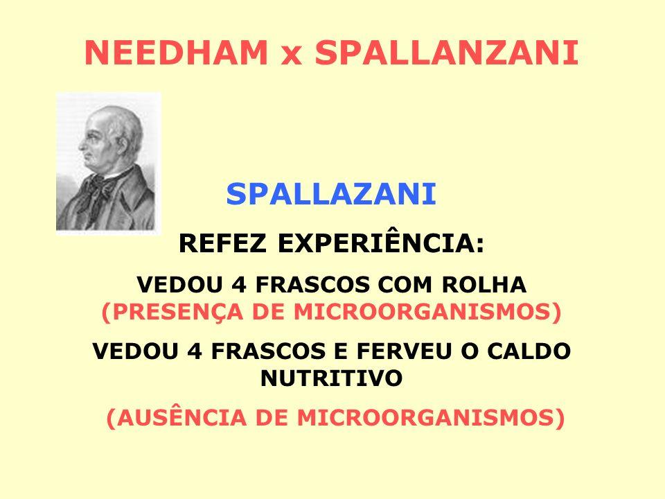 NEEDHAM x SPALLANZANI SPALLAZANI REFEZ EXPERIÊNCIA: VEDOU 4 FRASCOS COM ROLHA (PRESENÇA DE MICROORGANISMOS) VEDOU 4 FRASCOS E FERVEU O CALDO NUTRITIVO (AUSÊNCIA DE MICROORGANISMOS)