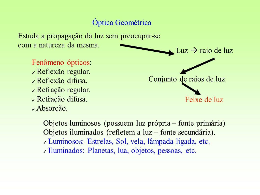 Óptica Geométrica Estuda a propagação da luz sem preocupar-se com a natureza da mesma. Fenômeno ópticos: Reflexão regular. Reflexão difusa. Refração r