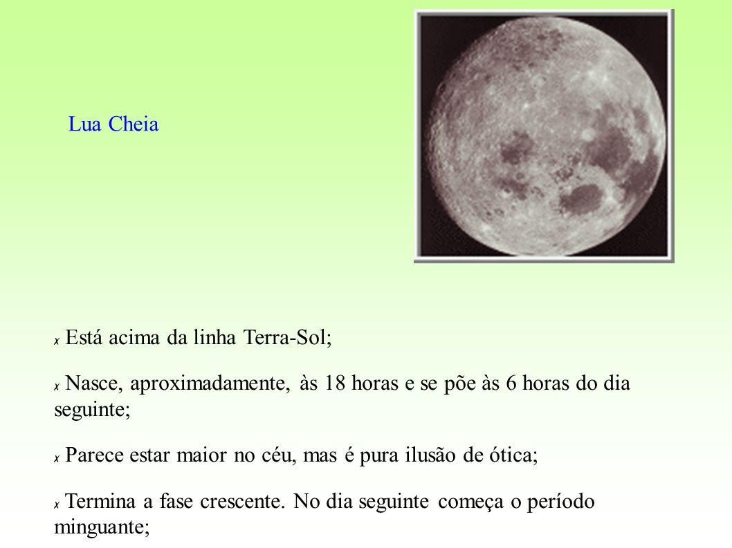 Lua Cheia Está acima da linha Terra-Sol; Nasce, aproximadamente, às 18 horas e se põe às 6 horas do dia seguinte; Parece estar maior no céu, mas é pura ilusão de ótica; Termina a fase crescente.