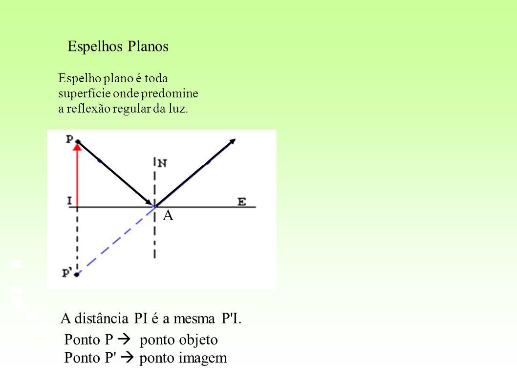 Espelhos Planos Espelho plano é toda superfície onde predomine a reflexão regular da luz. A distância PI é a mesma P'I. Ponto P ponto objeto Ponto P'