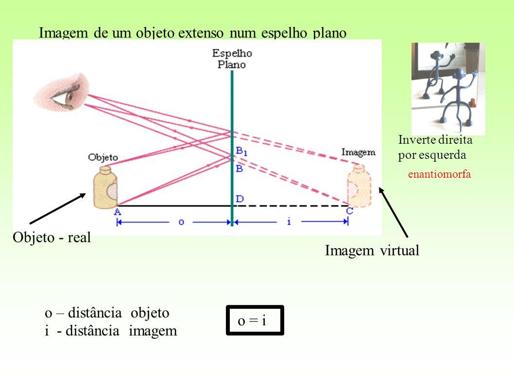 Imagem de um objeto extenso num espelho plano o – distância objeto i - distância imagem Objeto - real Imagem virtual Inverte direita por esquerda enan