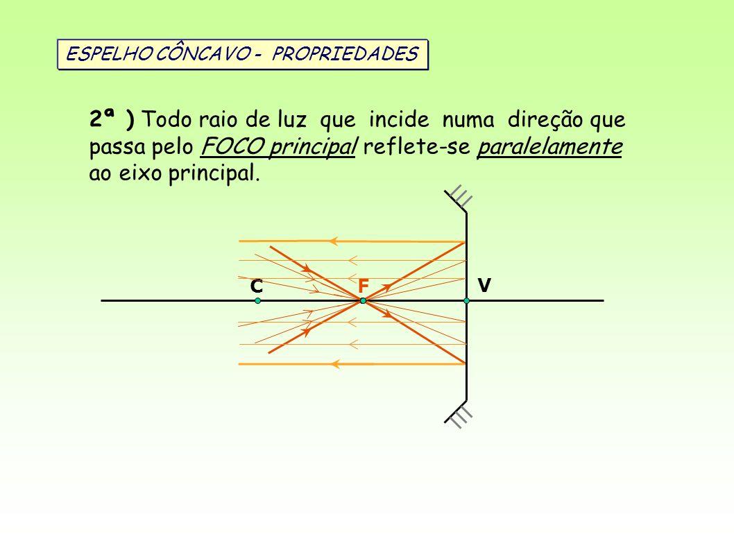 V C F 2ª ) Todo raio de luz que incide numa direção que passa pelo FOCO principal reflete-se paralelamente ao eixo principal. ESPELHO CÔNCAVO - PROPRI