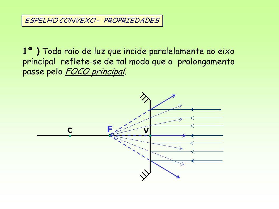 . 1ª ) Todo raio de luz que incide paralelamente ao eixo principal reflete-se de tal modo que o prolongamento passe pelo FOCO principal. F V C ESPELHO