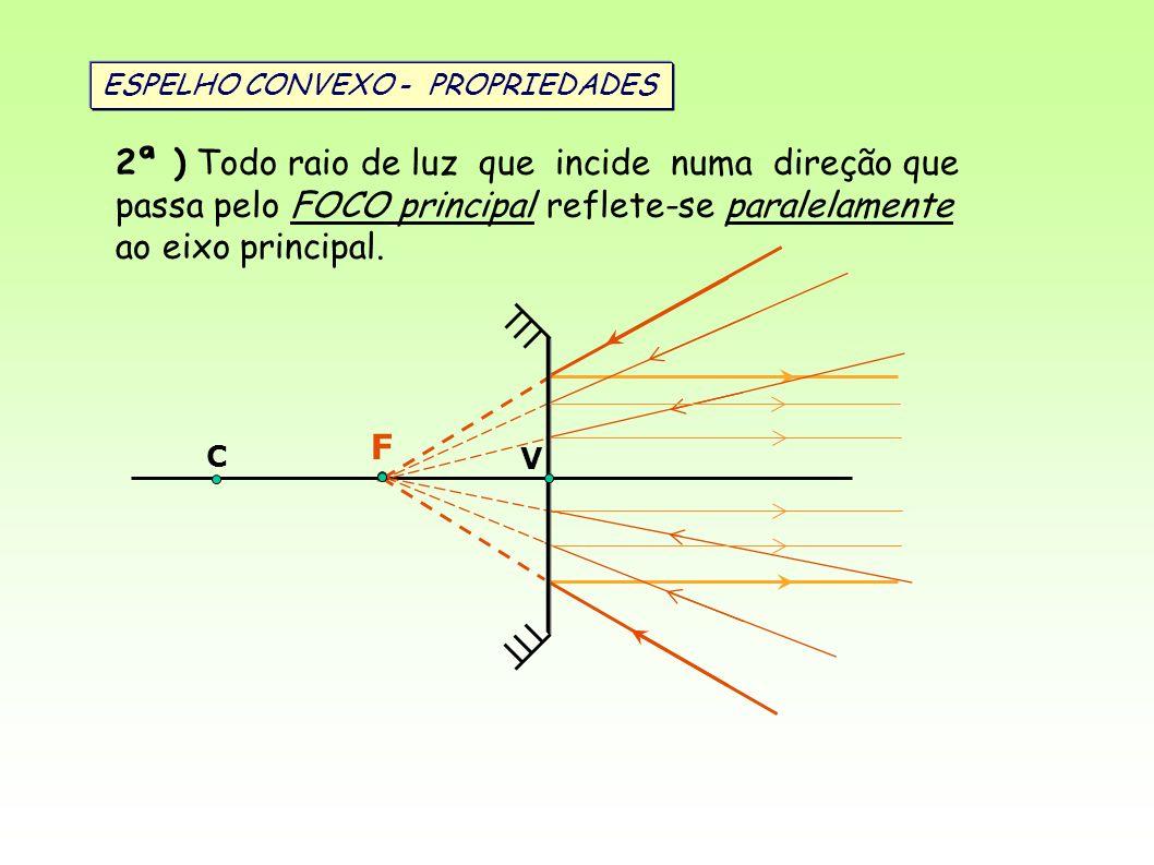 F 2ª ) Todo raio de luz que incide numa direção que passa pelo FOCO principal reflete-se paralelamente ao eixo principal. V C ESPELHO CONVEXO - PROPRI