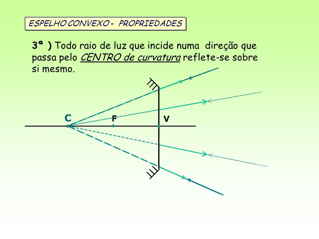 3ª ) Todo raio de luz que incide numa direção que passa pelo CENTRO de curvatura reflete-se sobre si mesmo. C V F ESPELHO CONVEXO - PROPRIEDADES