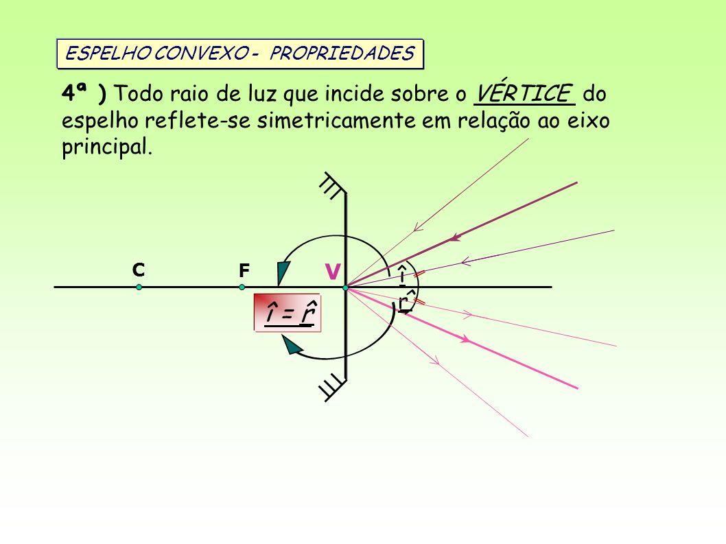 4ª ) Todo raio de luz que incide sobre o VÉRTICE do espelho reflete-se simetricamente em relação ao eixo principal. î = r ^ î ^ r V C F ESPELHO CONVEX