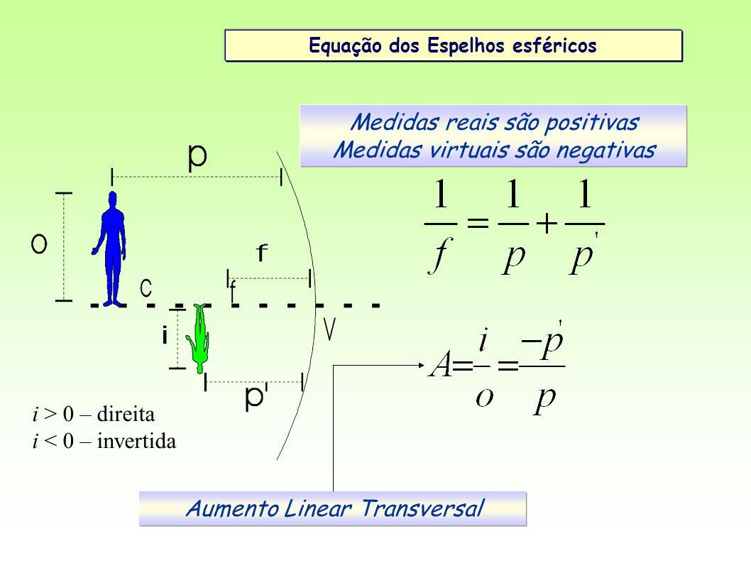 Equação dos Espelhos esféricos Medidas reais são positivas Medidas virtuais são negativas Aumento Linear Transversal i > 0 – direita i < 0 – invertida