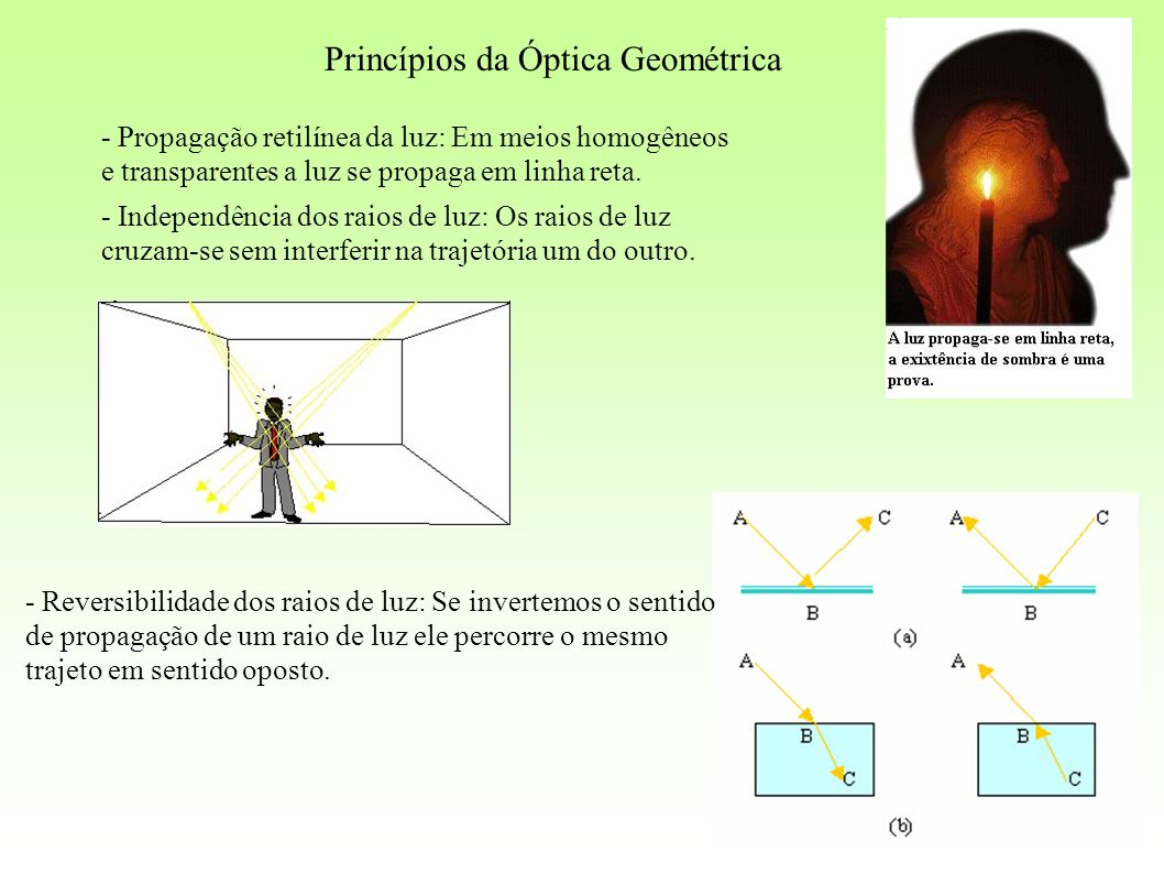 Princípios da Óptica Geométrica - Propagação retilínea da luz: Em meios homogêneos e transparentes a luz se propaga em linha reta. - Independência dos