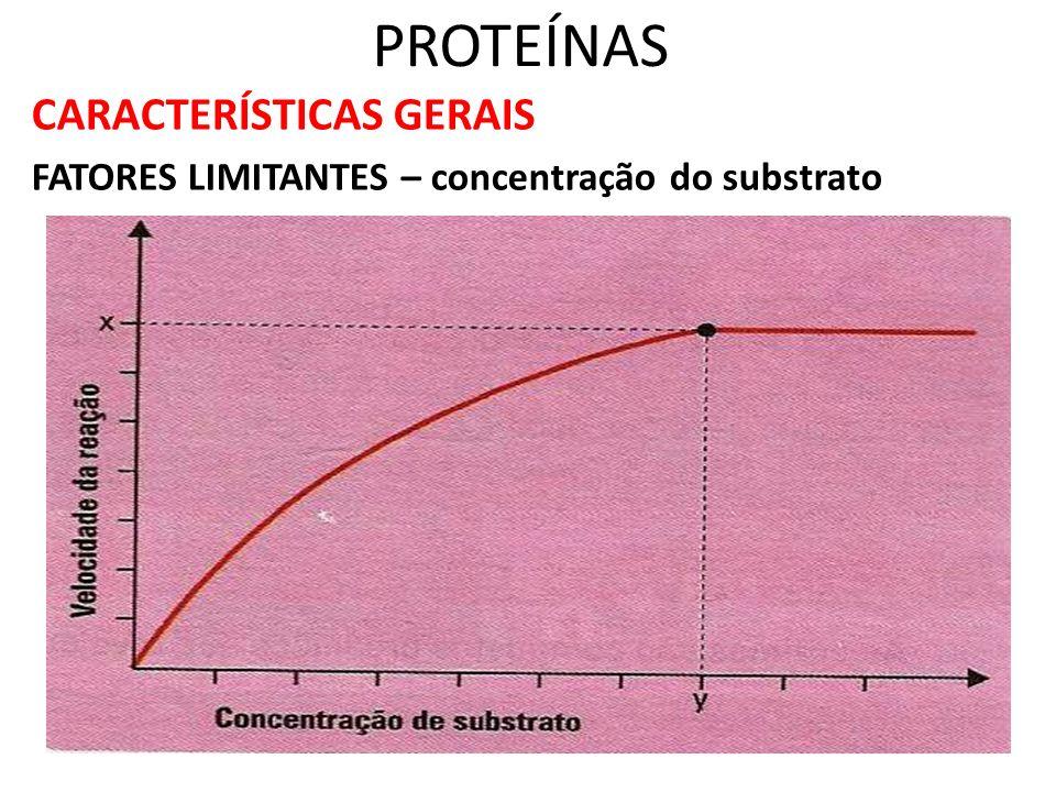 PROTEÍNAS CARACTERÍSTICAS GERAIS FATORES LIMITANTES – concentração do substrato
