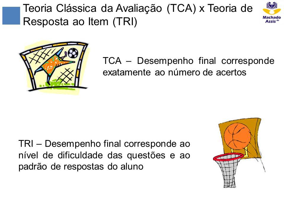 Teoria Clássica da Avaliação (TCA) x Teoria de Resposta ao Item (TRI) TCA – Desempenho final corresponde exatamente ao número de acertos TRI – Desempe