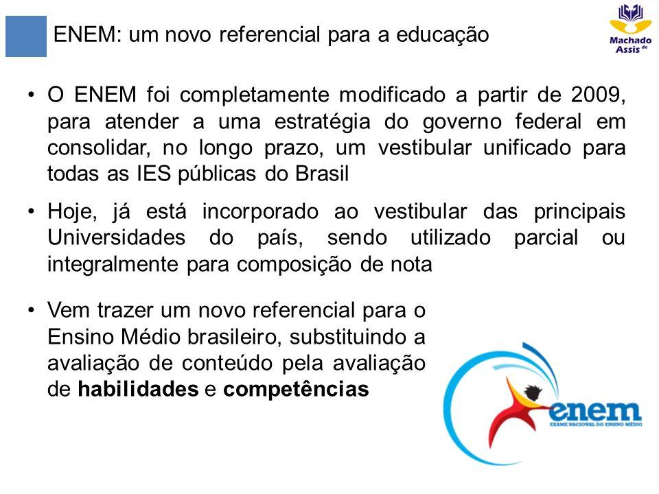 ENEM: um novo referencial para a educação O ENEM foi completamente modificado a partir de 2009, para atender a uma estratégia do governo federal em co