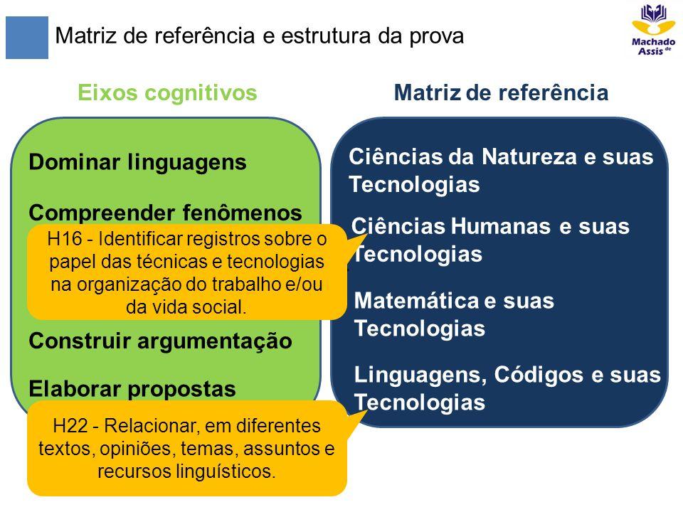 Matriz de referência e estrutura da prova Dominar linguagens Compreender fenômenos Enfrentar situações- problema Construir argumentação Elaborar propo