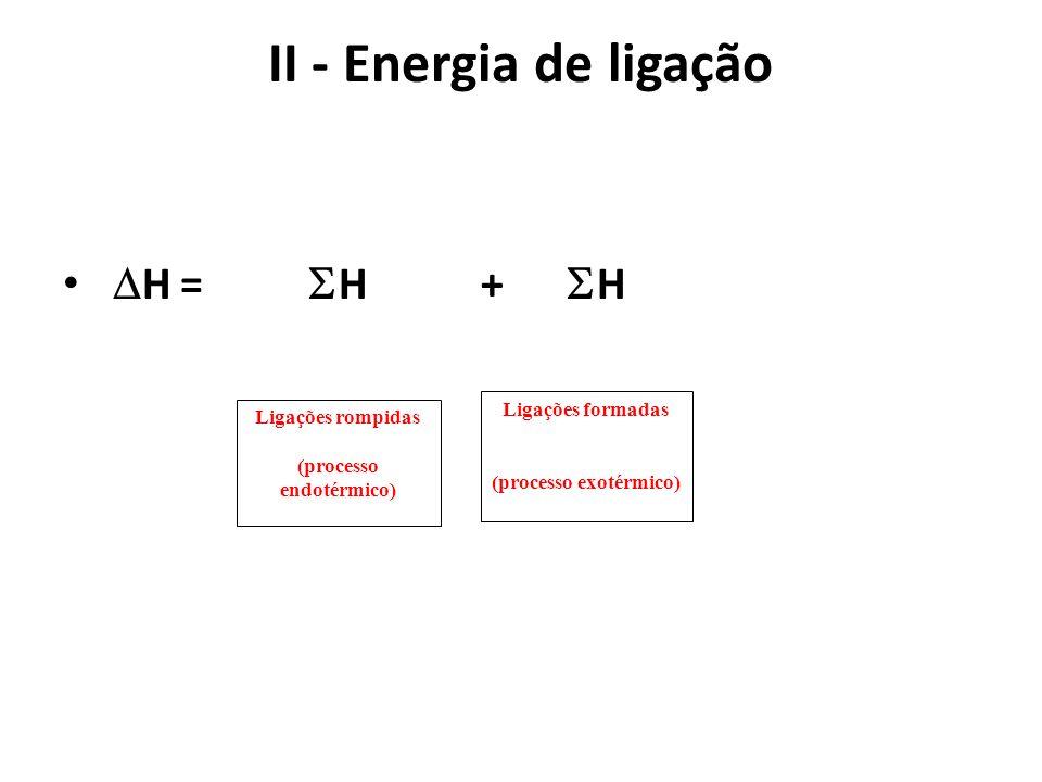 II - Energia de ligação H = H + H Ligações formadas (processo exotérmico) Ligações rompidas (processo endotérmico)