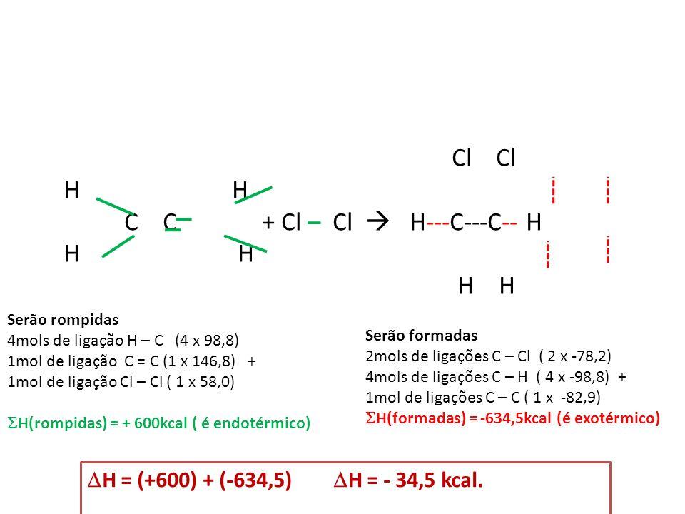 Cl Cl H C C + Cl – Cl H---C---C-- H H H H H Serão rompidas 4mols de ligação H – C (4 x 98,8) 1mol de ligação C = C (1 x 146,8) + 1mol de ligação Cl –