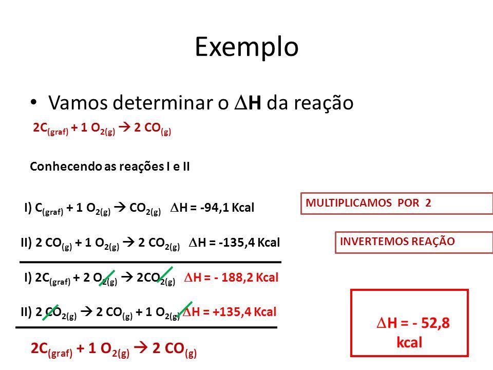 Exemplo Vamos determinar o H da reação 2C (graf) + 1 O 2(g) 2 CO (g) Conhecendo as reações I e II I) C (graf) + 1 O 2(g) CO 2(g) H = -94,1 Kcal II) 2
