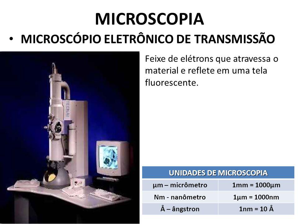 MICROSCOPIA MICROSCÓPIO ELETRÔNICO DE TRANSMISSÃO Feixe de elétrons que atravessa o material e reflete em uma tela fluorescente. UNIDADES DE MICROSCOP