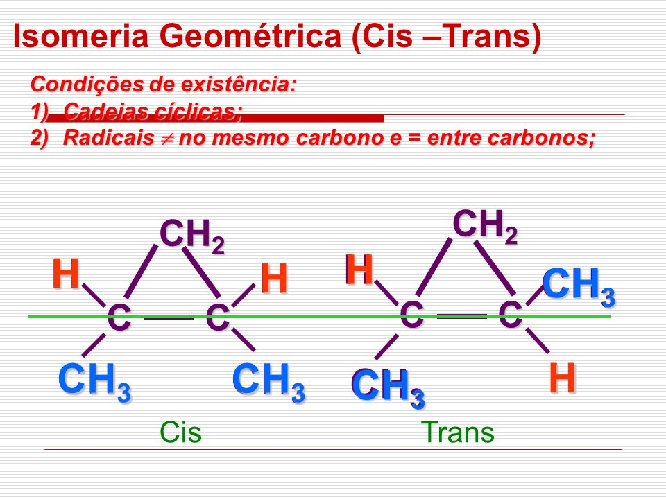 CisTrans CH 3 H H CH 2 C C HH CH 3 H H CH 2 C C H CH 3 H Isomeria Geométrica (Cis –Trans) Condições de existência: 1)Cadeias cíclicas; 2)Radicais no m