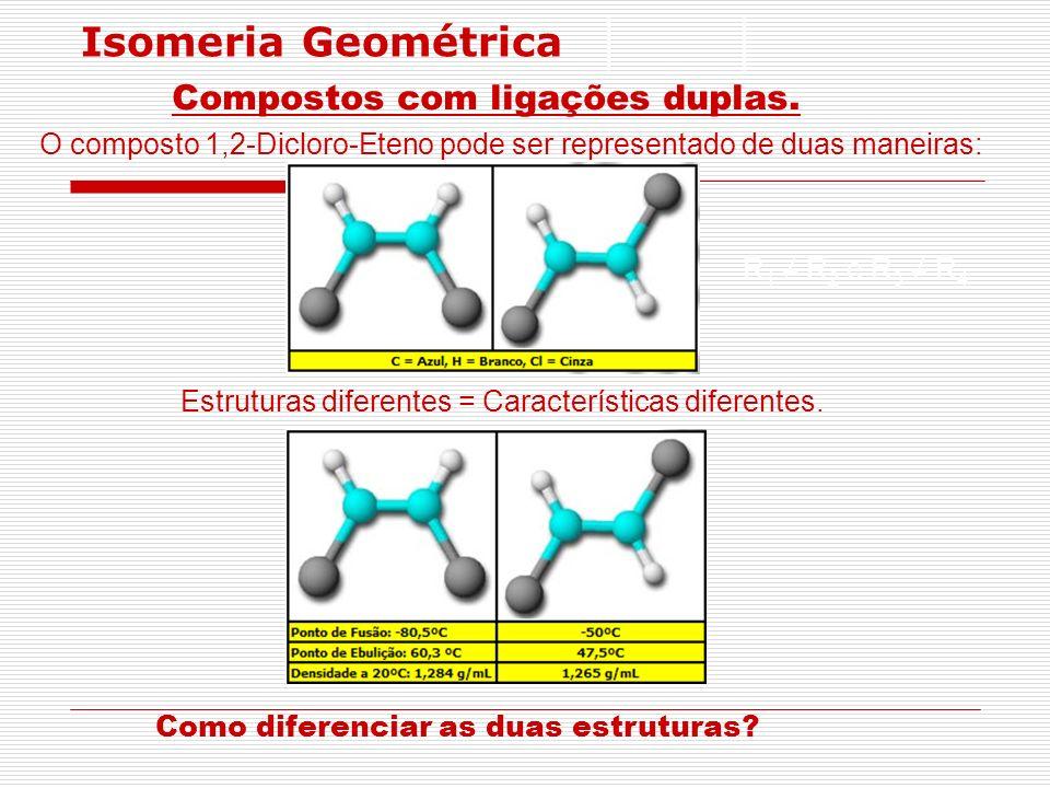 Isomeria Geométrica Compostos com ligações duplas. O composto 1,2-Dicloro-Eteno pode ser representado de duas maneiras: Estruturas diferentes = Caract