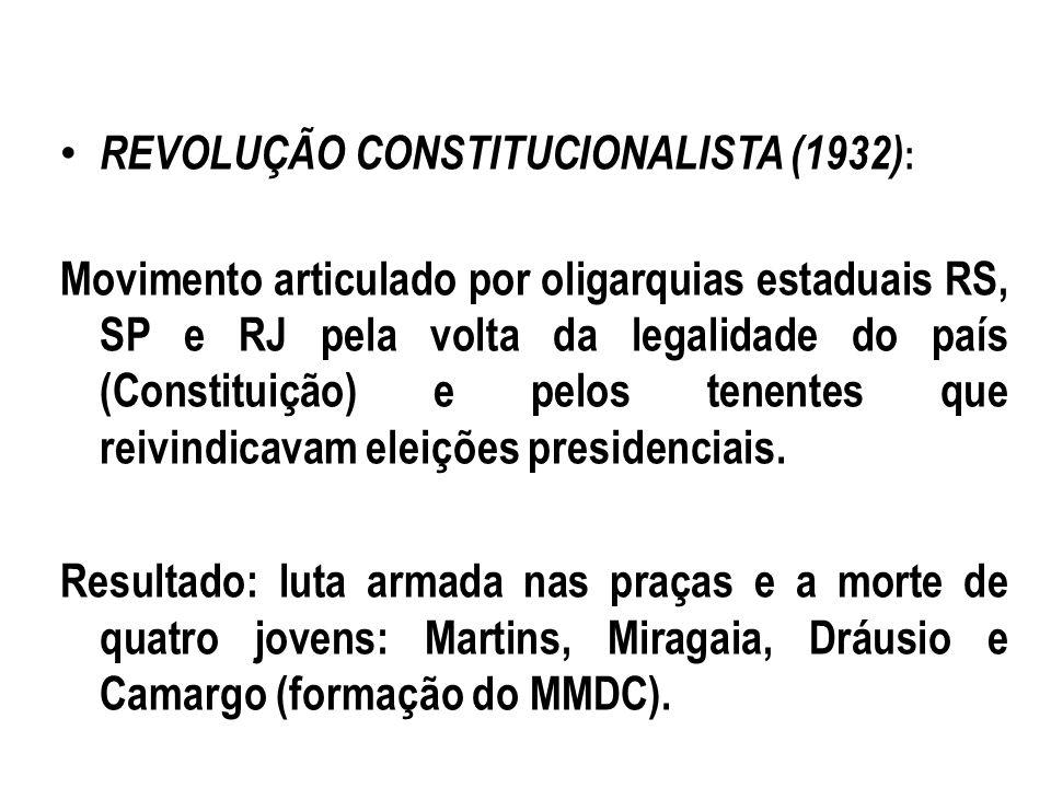 REVOLUÇÃO CONSTITUCIONALISTA (1932) : Movimento articulado por oligarquias estaduais RS, SP e RJ pela volta da legalidade do país (Constituição) e pel