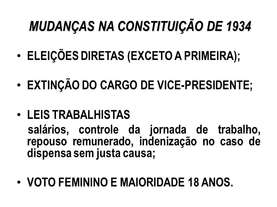 MUDANÇAS NA CONSTITUIÇÃO DE 1934 ELEIÇÕES DIRETAS (EXCETO A PRIMEIRA); EXTINÇÃO DO CARGO DE VICE-PRESIDENTE; LEIS TRABALHISTAS salários, controle da j