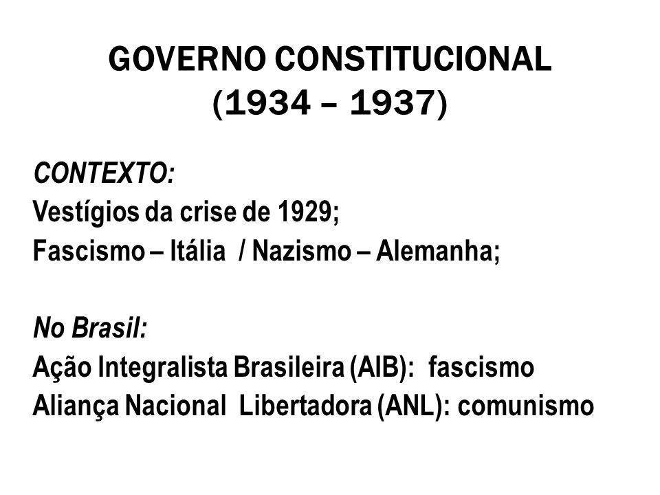 GOVERNO CONSTITUCIONAL (1934 – 1937) CONTEXTO: Vestígios da crise de 1929; Fascismo – Itália / Nazismo – Alemanha; No Brasil: Ação Integralista Brasil