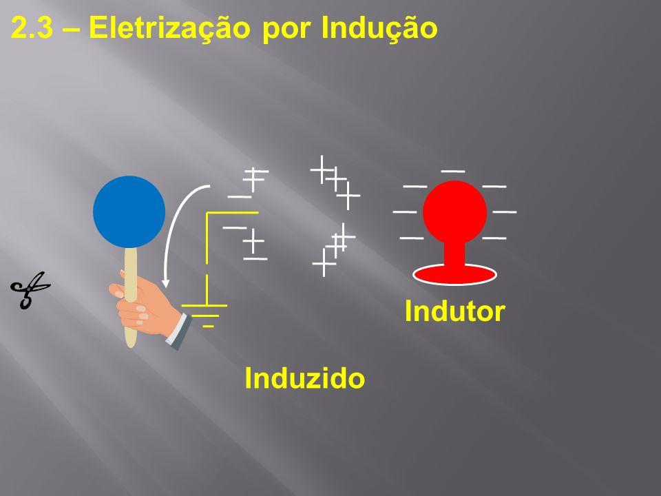 2.3 – Eletrização por Indução Indutor Induzido