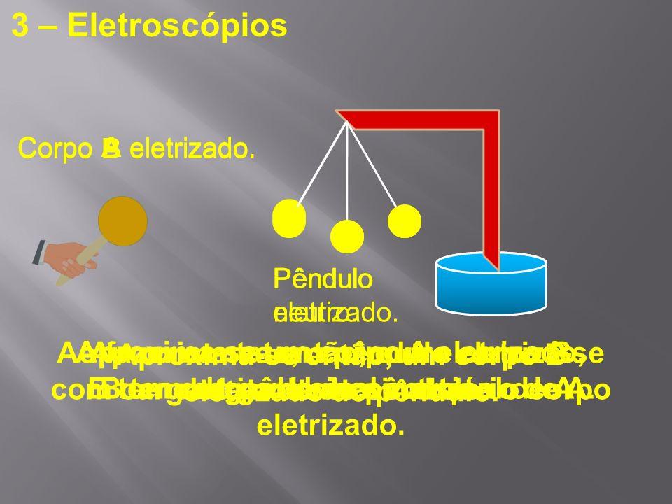 3 – Eletroscópios Ao fazer contato, o pêndulo eletriza-se com carga de mesmo sinal que o corpo eletrizado. Corpo A eletrizado. Pêndulo neutro. Aproxim
