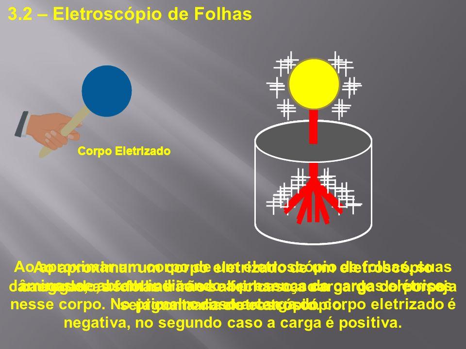 3.2 – Eletroscópio de Folhas Ao aproximar um corpo de um eletroscópio de folhas, suas lâminas se abrem indicando a presença de cargas elétricas nesse
