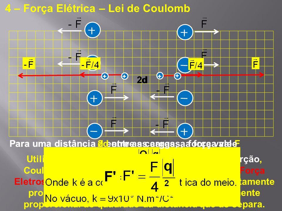 4 – Força Elétrica – Lei de Coulomb Utilizando um aparelho chamado Balança de Torção, Coulomb demonstrou experimentalmente que a Força Eletrostática e