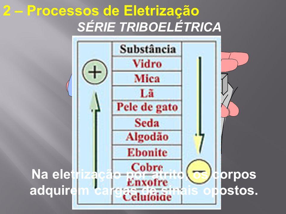 SÉRIE TRIBOELÉTRICA Na eletrização por atrito, os corpos adquirem cargas de sinais opostos. 2 – Processos de Eletrização