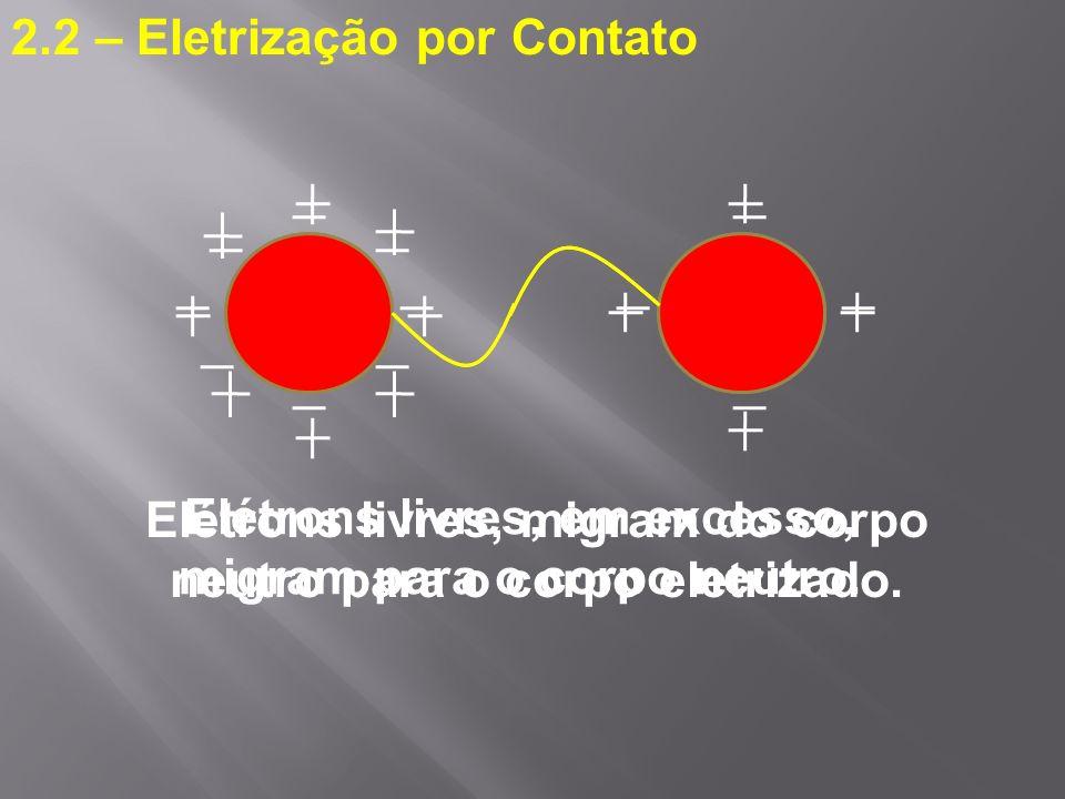 Elétrons livres, em excesso, migram para o corpo neutro. Elétrons livres, migram do corpo neutro para o corpo eletrizado. 2.2 – Eletrização por Contat