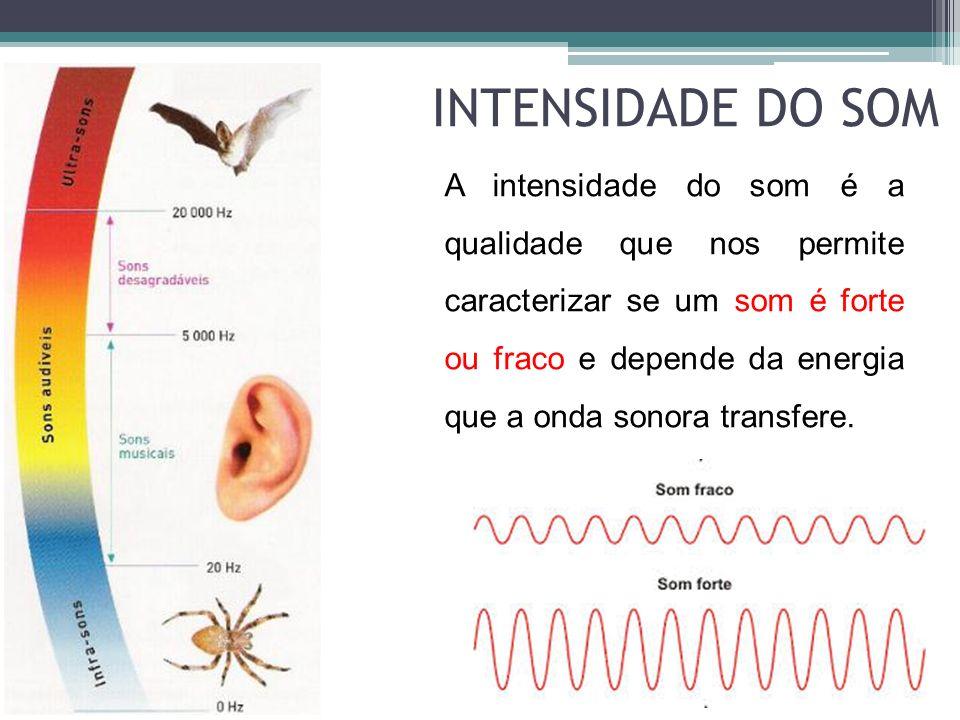 INTENSIDADE DO SOM A intensidade do som é a qualidade que nos permite caracterizar se um som é forte ou fraco e depende da energia que a onda sonora t