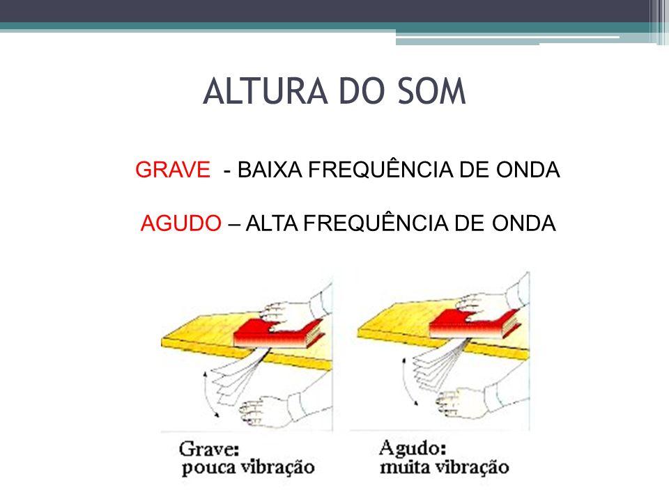 ALTURA DO SOM GRAVE - BAIXA FREQUÊNCIA DE ONDA AGUDO – ALTA FREQUÊNCIA DE ONDA
