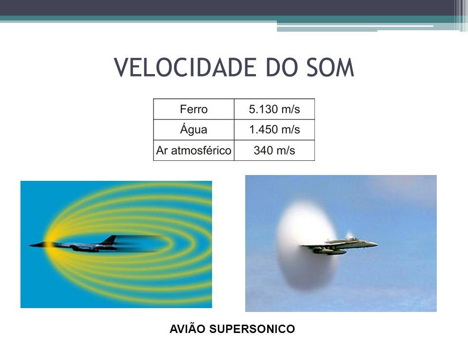 AVIÃO SUPERSONICO