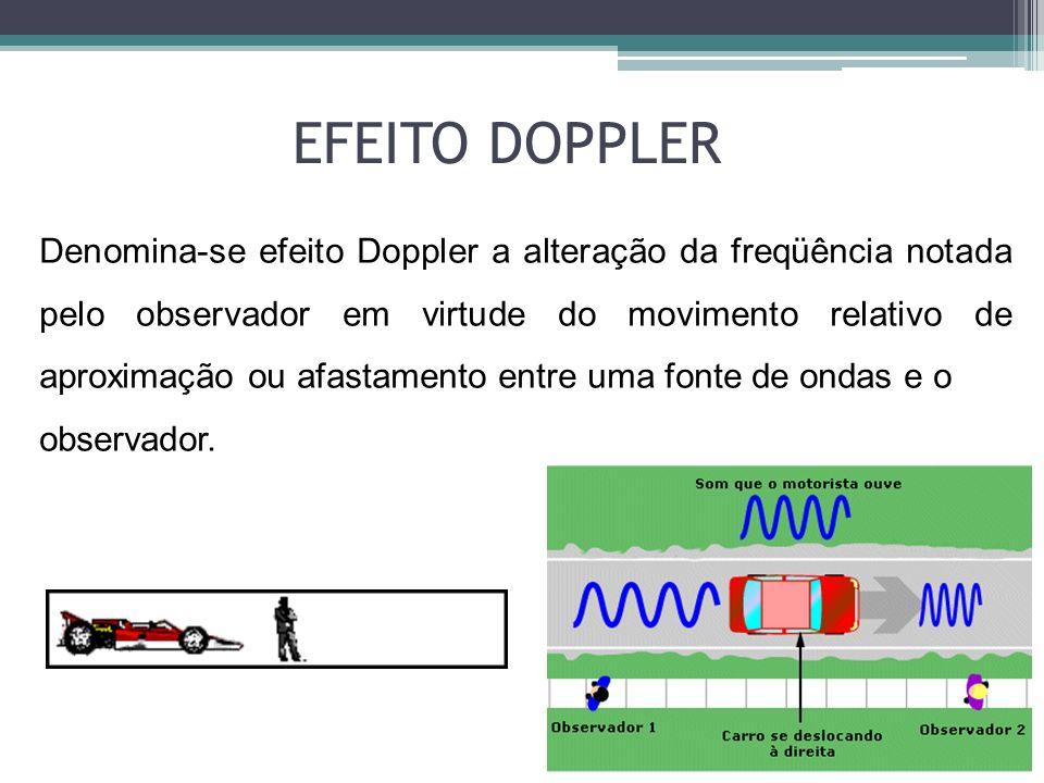 EFEITO DOPPLER Denomina-se efeito Doppler a alteração da freqüência notada pelo observador em virtude do movimento relativo de aproximação ou afastame