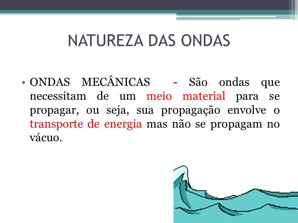 NATUREZA DAS ONDAS ONDAS MECÂNICAS - São ondas que necessitam de um meio material para se propagar, ou seja, sua propagação envolve o transporte de en