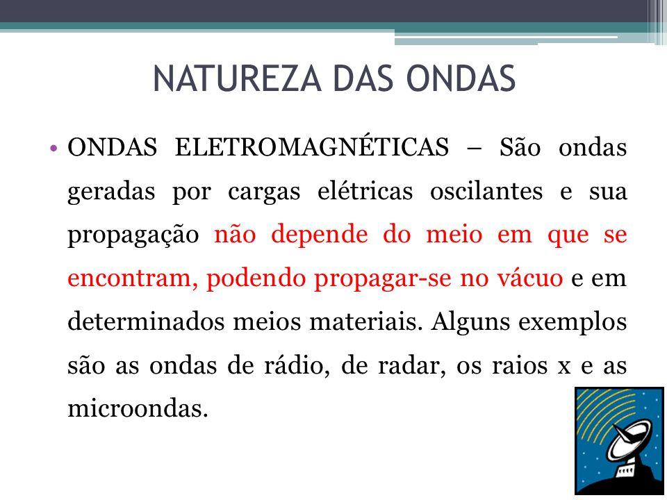 NATUREZA DAS ONDAS ONDAS ELETROMAGNÉTICAS – São ondas geradas por cargas elétricas oscilantes e sua propagação não depende do meio em que se encontram
