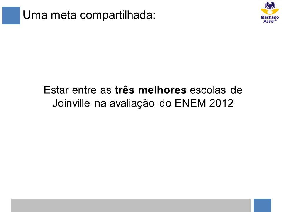 Uma meta compartilhada: Estar entre as três melhores escolas de Joinville na avaliação do ENEM 2012