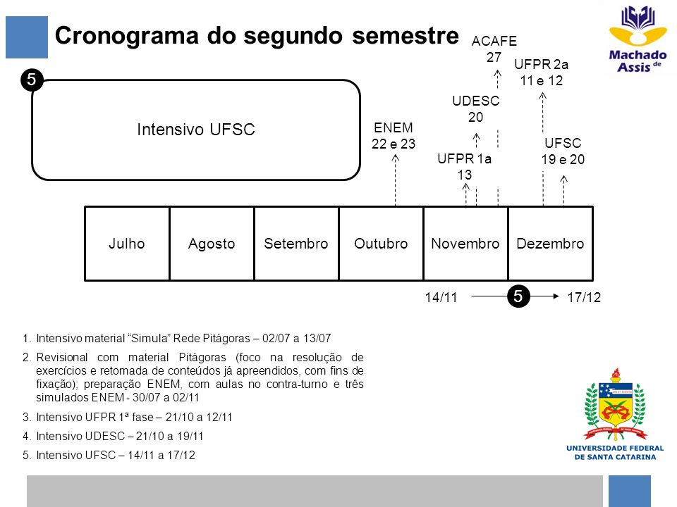 Cronograma do segundo semestre JulhoAgostoSetembroOutubroNovembroDezembro 5 14/1117/12 1.Intensivo material Simula Rede Pitágoras – 02/07 a 13/07 2.Re