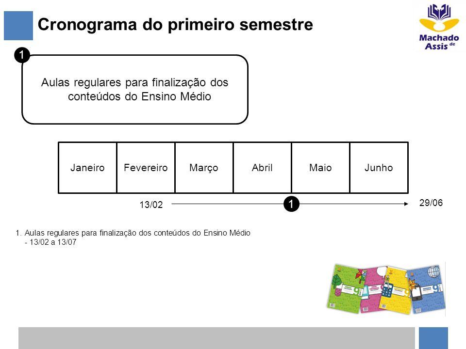 Cronograma do primeiro semestre JaneiroFevereiroMarçoAbrilMaioJunho 1 13/02 29/06 1 Aulas regulares para finalização dos conteúdos do Ensino Médio 1.A