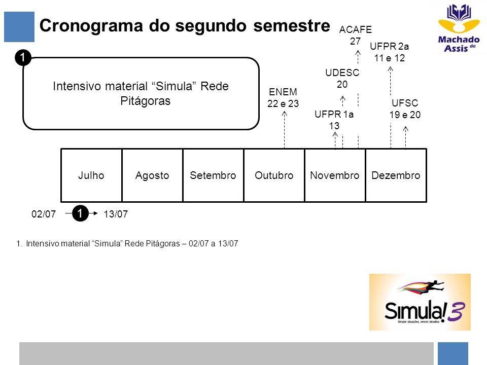 Cronograma do segundo semestre JulhoAgostoSetembroOutubroNovembroDezembro 1 02/0713/07 1 Intensivo material Simula Rede Pitágoras 1.Intensivo material