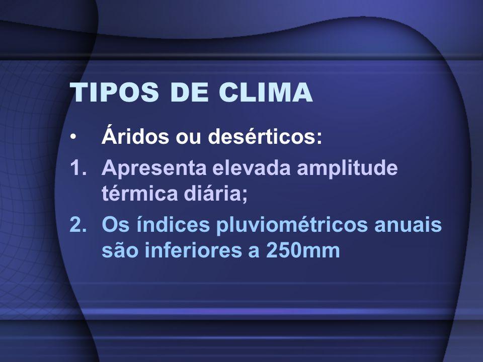 TIPOS DE CLIMA Áridos ou desérticos: 1.Apresenta elevada amplitude térmica diária; 2.Os índices pluviométricos anuais são inferiores a 250mm