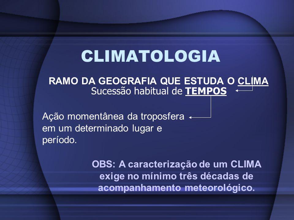 RAMO DA GEOGRAFIA QUE ESTUDA O CLIMA Sucessão habitual de TEMPOS Ação momentânea da troposfera em um determinado lugar e período. OBS: A caracterizaçã