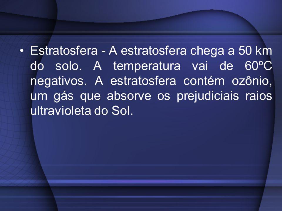 Estratosfera - A estratosfera chega a 50 km do solo. A temperatura vai de 60ºC negativos. A estratosfera contém ozônio, um gás que absorve os prejudic