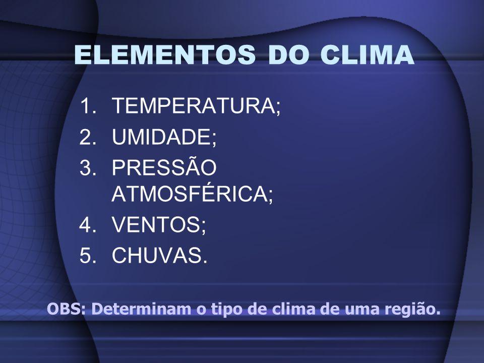 1.TEMPERATURA; 2.UMIDADE; 3.PRESSÃO ATMOSFÉRICA; 4.VENTOS; 5.CHUVAS. ELEMENTOS DO CLIMA OBS: Determinam o tipo de clima de uma região.